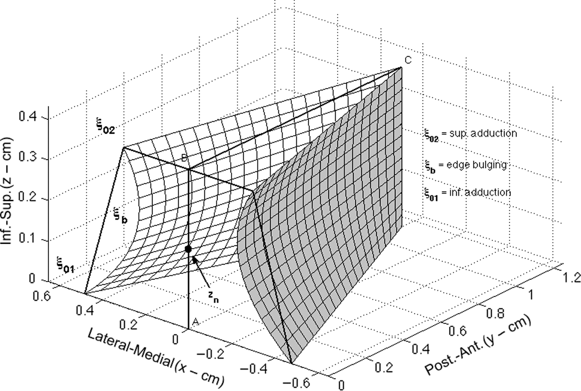 Relation Of Perceived Breathiness To Laryngeal Kinematics And 05 Ford Mustang 4 0 Fuse Diagram Download Figure Powerpoint