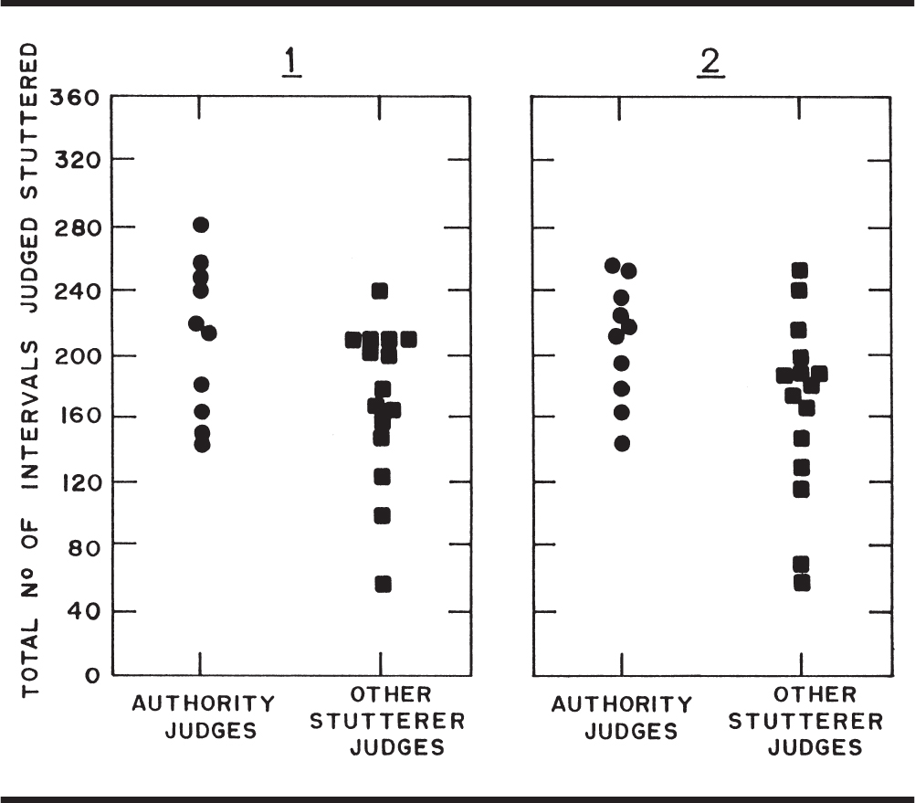 Identifying the Authoritative Judgments of Stuttering