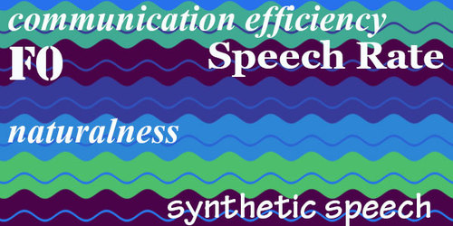The Effects of Modulating Fundamental Frequency and Speech