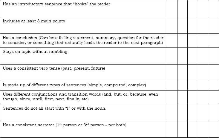 Using the CCSS to Support Struggling Writers in the Secondary